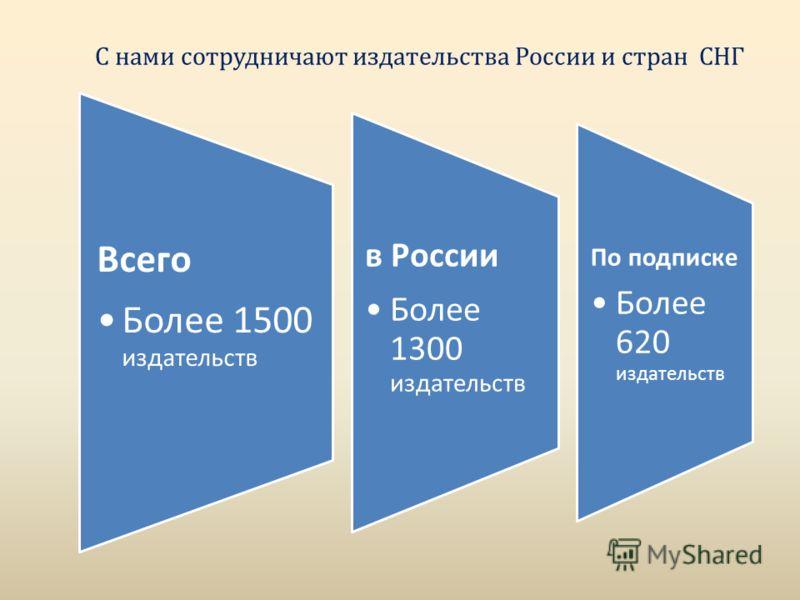 С нами сотрудничают издательства России и стран СНГ Всего Более 1500 издательств в России Более 1300 издательств По подписке Более 620 издательств