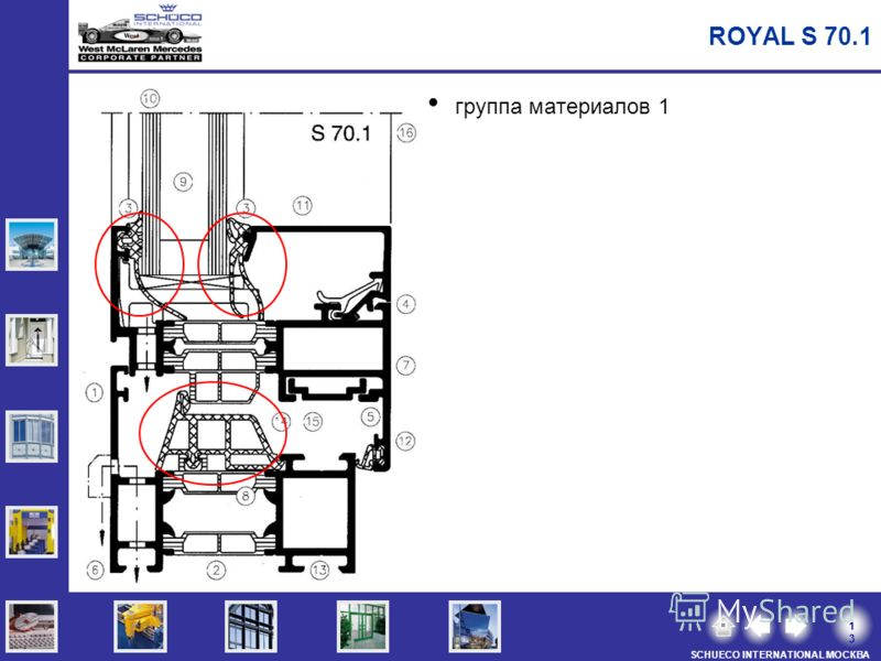 1313 SCHUECO INTERNATIONAL МОСКВА ROYAL S 70.1 группа материалов 1