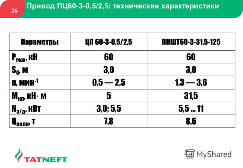 26 Привод ПЦ60-3-0,5/2,5: технические характеристики ПараметрыЦП 60-3-0,5/2,5ПНШТ60-3-31,5-125 Р мax, кН60 S 0, м3,0 n, мин -1 0,5 2,51,3 3,6 M кр, кН· м531,5 N э/д, кВт3,0; 5,55,5 … 11 Q полн, т7,88,6