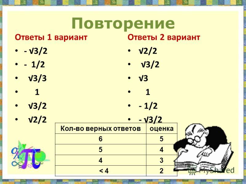 Повторение Ответы 1 вариант - 3/2 - 1/2 3/3 1 3/2 2/2 Ответы 2 вариант 2/2 3/2 3 1 - 1/2 - 3/2 Кол-во верных ответовоценка 65 54 43 < 42