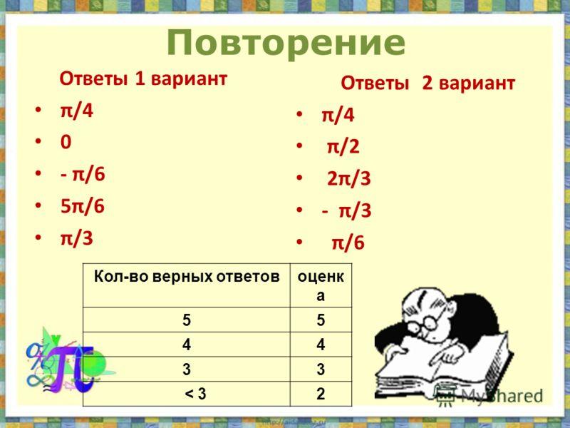 Повторение Ответы 1 вариант π/4 0 - π/6 5π/6 π/3 Ответы 2 вариант π/4 π/2 2π/3 - π/3 π/6 Кол-во верных ответовоценк а 55 44 33 < 32