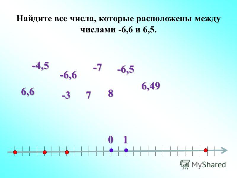 -3 Найдите все числа, которые расположены между числами -6,6 и 6,5. 8 6,49 -6,6 -6,5 -7 7 -4,5 01 6,6