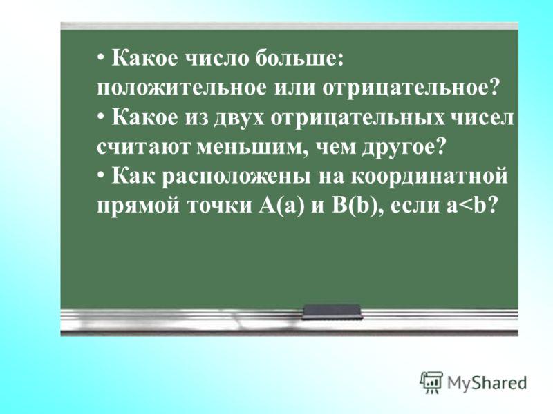 Какое число больше: положительное или отрицательное? Какое из двух отрицательных чисел считают меньшим, чем другое? Как расположены на координатной прямой точки А(а) и B(b), если a