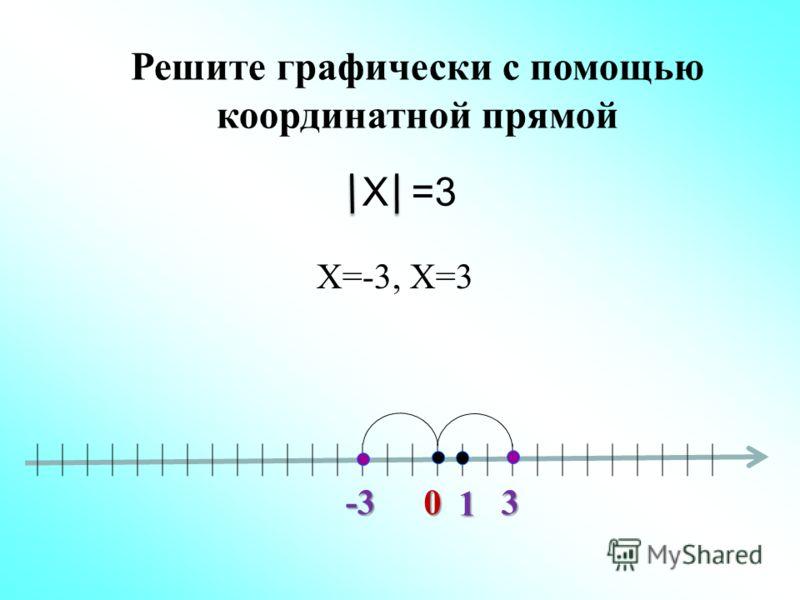Х =3 0 1 3 -3 Решите графически с помощью координатной прямой Х=-3, Х=3