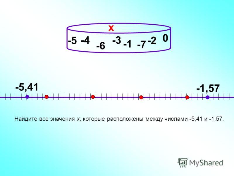 -4 Найдите все значения х, которые расположены между числами -5,41 и -1,57. х -5,41 -1,57 -2 0 -3 -6 -7 -5