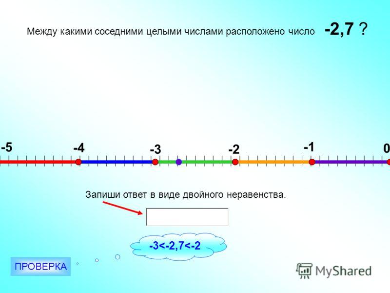 Между какими соседними целыми числами расположено число ? -2,7 -5 -4 -3-2 0 Запиши ответ в виде двойного неравенства. ПРОВЕРКА -3