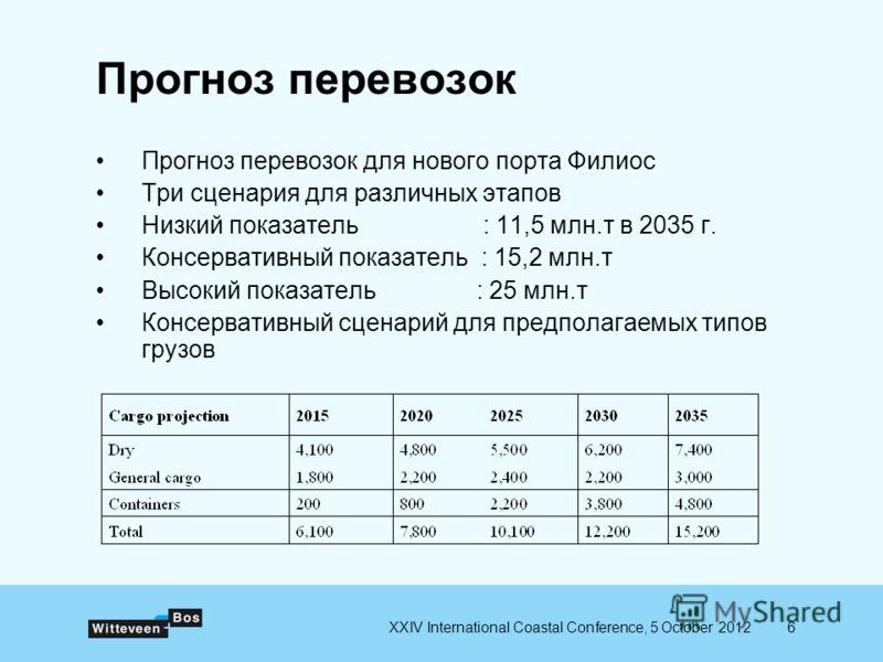 6XXIV International Coastal Conference, 5 October 2012 Прогноз перевозок Прогноз перевозок для нового порта Филиос Три сценария для различных этапов Низкий показатель : 11,5 млн.т в 2035 г. Консервативный показатель : 15,2 млн.т Высокий показатель :