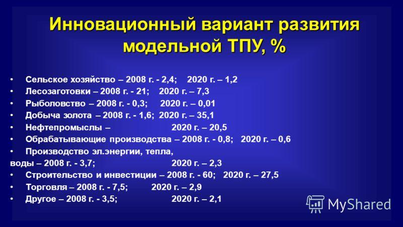 Инновационный вариант развития модельной ТПУ, % Сельское хозяйство – 2008 г. - 2,4; 2020 г. – 1,2 Лесозаготовки – 2008 г. - 21; 2020 г. – 7,3 Рыболовство – 2008 г. - 0,3; 2020 г. – 0,01 Добыча золота – 2008 г. - 1,6; 2020 г. – 35,1 Нефтепромыслы – 20