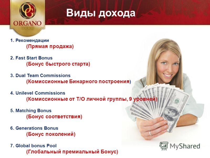 Виды дохода 1. Рекомендации (Прямая продажа) 2. Fast Start Bonus (Бонус быстрого старта) 3. Dual Team Commissions (Комиссионные Бинарного построения ) 4. Unilevel Commissions (Комиссионные от Т/О личной группы, 9 уровней) 5. Matching Bonus (Бонус соо