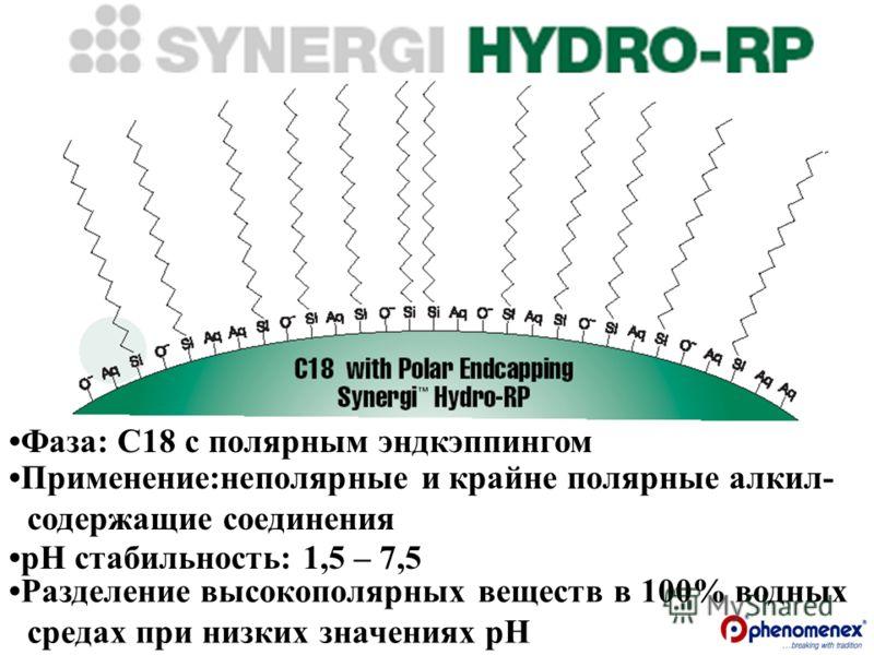Фаза: С18 с полярным эндкэппингом Применение:неполярные и крайне полярные алкил- содержащие соединения рН стабильность: 1,5 – 7,5 Разделение высокополярных веществ в 100% водных средах при низких значениях рН