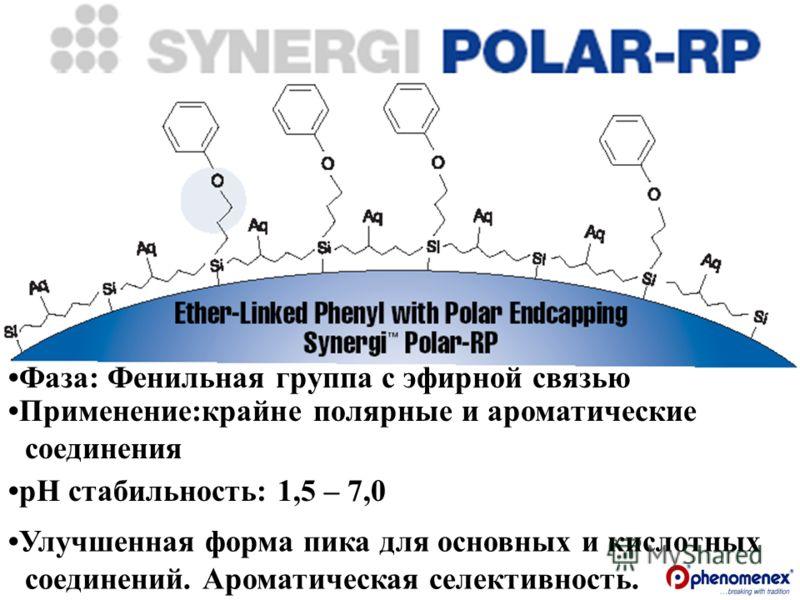 Фаза: Фенильная группа с эфирной связью Применение:крайне полярные и ароматические соединения рН стабильность: 1,5 – 7,0 Улучшенная форма пика для основных и кислотных соединений. Ароматическая селективность.