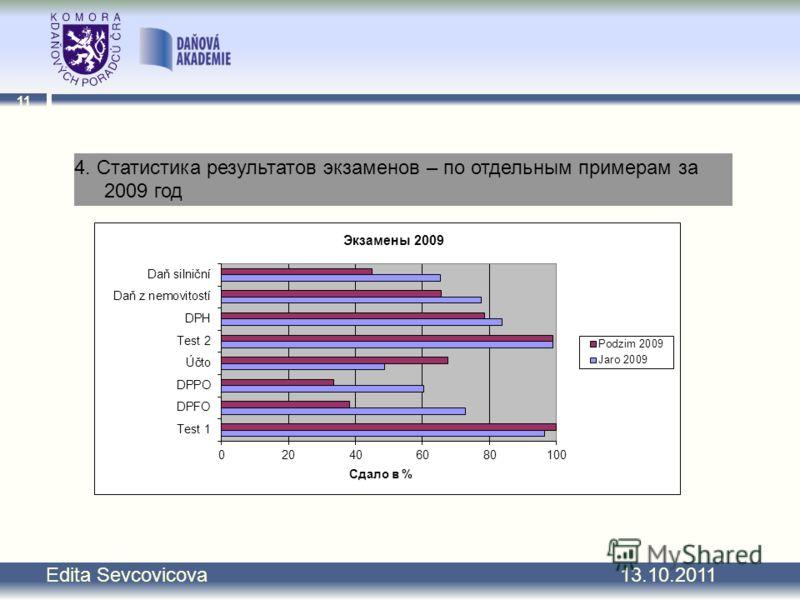 11 Edita Sevcovicova 13.10.2011 4. Статистика результатов экзаменов – по отдельным примерам за 2009 год