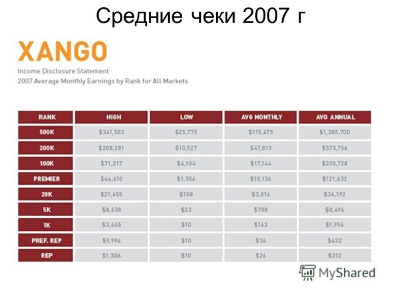 Средние чеки 2007 г