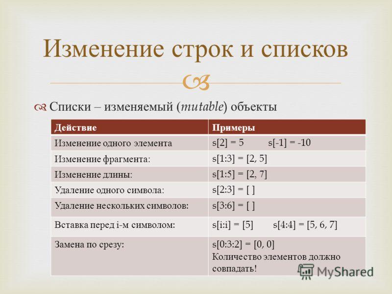 Списки – изменяемый ( mutable ) объекты Изменение строк и списков ДействиеПримеры Изменение одного элемента s[2] = 5 s[-1] = -10 Изменение фрагмента :s[1:3] = [2, 5] Изменение длины :s[1:5] = [2, 7] Удаление одного символа :s[2:3] = [ ] Удаление неск