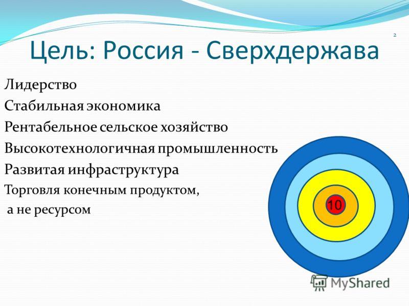 Цель: Россия - Сверхдержава Лидерство Стабильная экономика Рентабельное сельское хозяйство Высокотехнологичная промышленность Развитая инфраструктура Торговля конечным продуктом, а не ресурсом 2 10