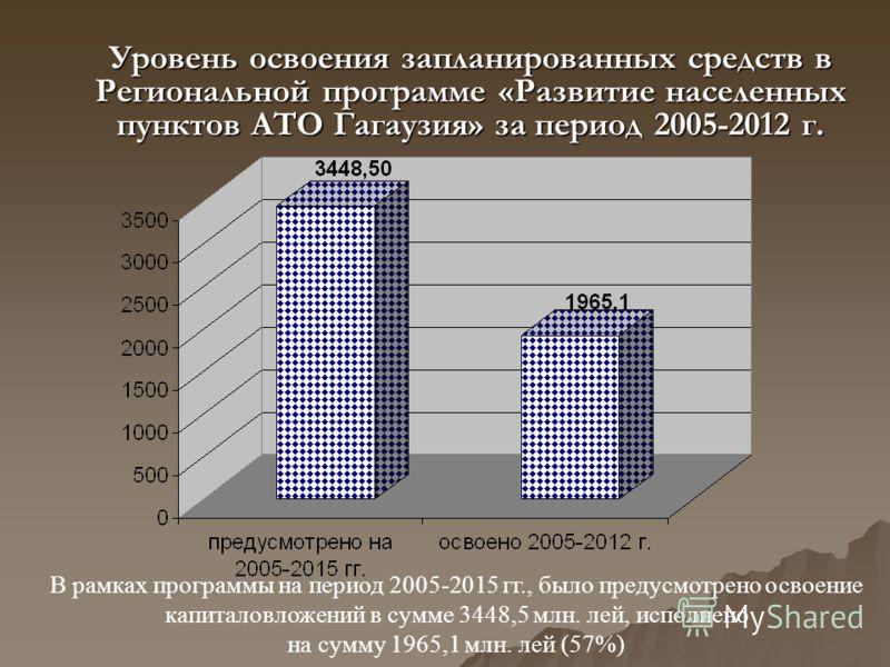 Уровень освоения запланированных средств в Региональной программе «Развитие населенных пунктов АТО Гагаузия» за период 2005-2012 г. В рамках программы на период 2005-2015 гг., было предусмотрено освоение капиталовложений в сумме 3448,5 млн. лей, испо