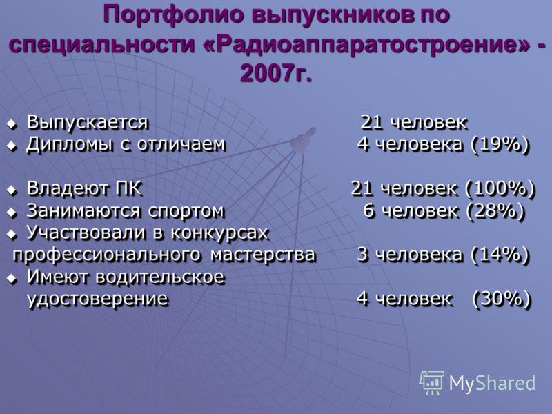 Портфолио выпускников по специальности «Радиоаппаратостроение» - 2007г. Выпускается 21 человек Выпускается 21 человек Дипломы с отличаем 4 человека (19%) Дипломы с отличаем 4 человека (19%) Владеют ПК 21 человек (100%) Владеют ПК 21 человек (100%) За