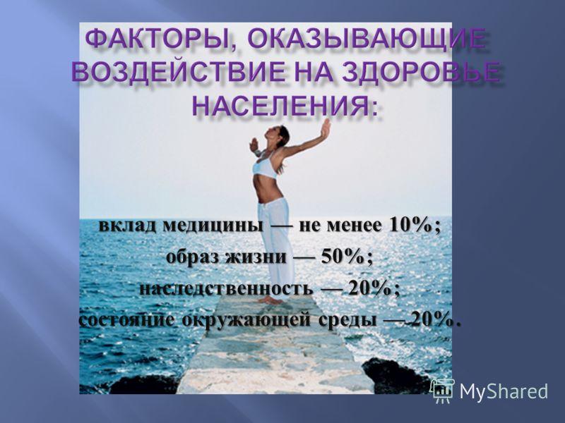 вклад медицины не менее 10%; образ жизни 50%; наследственность 20%; состояние окружающей среды 20%.