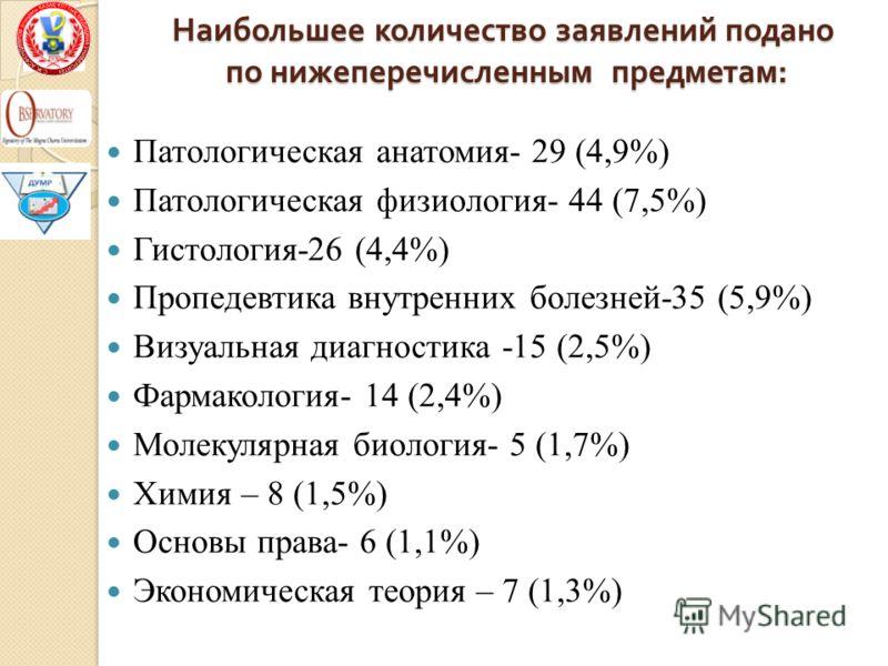 Наибольшее количество заявлений подано по нижеперечисленным предметам : Патологическая анатомия- 29 (4,9%) Патологическая физиология- 44 (7,5%) Гистология-26 (4,4%) Пропедевтика внутренних болезней-35 (5,9%) Визуальная диагностика -15 (2,5%) Фармакол