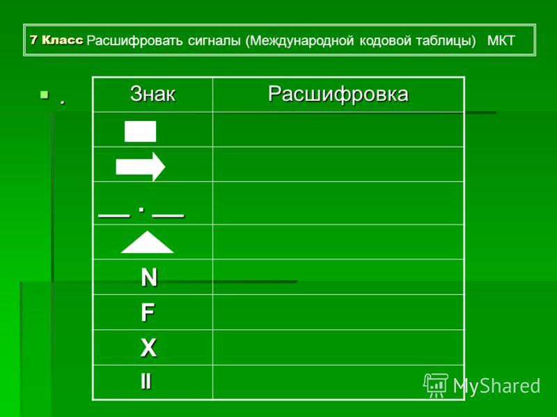 7 Класс.. Расшифровать сигналы (Международной кодовой таблицы) МКТЗнакРасшифровка __. __ N F Х II II