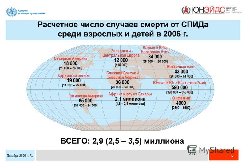 6 Декабрь 2006 г. Ru Расчетное число случаев смерти от СПИДа среди взрослых и детей в 2006 г. ВСЕГО: 2,9 (2,5 – 3,5) миллиона Западная и Центральная Европа 12 000 [
