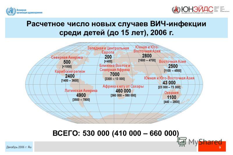 9 Декабрь 2006 г. Ru Западная и Центральная Европа200[