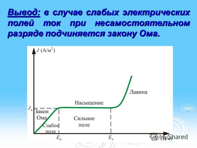 Вывод: в случае слабых электрических полей ток при несамостоятельном разряде подчиняется закону Ома.
