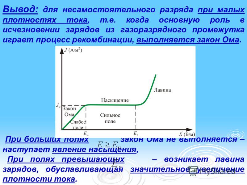 Вывод: для несамостоятельного разряда при малых плотностях тока, т.е. когда основную роль в исчезновении зарядов из газоразрядного промежутка играет процесс рекомбинации, выполняется закон Ома. При больших полях закон Ома не выполняется – наступает я
