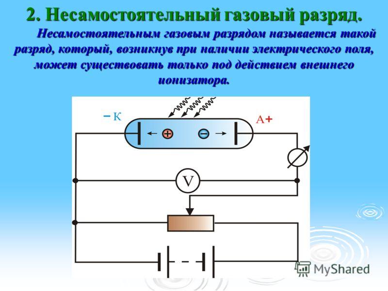 2. Несамостоятельный газовый разряд. Несамостоятельным газовым разрядом называется такой разряд, который, возникнув при наличии электрического поля, может существовать только под действием внешнего ионизатора.