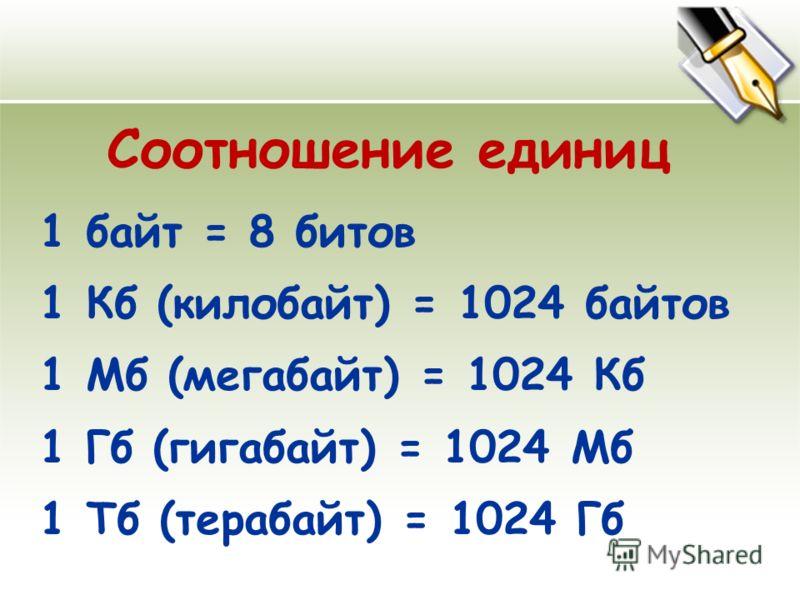 1 байт = 8 битов 1 Кб (килобайт) = 1024 байтов 1 Мб (мегабайт) = 1024 Кб 1 Гб (гигабайт) = 1024 Мб 1 Тб (терабайт) = 1024 Гб Соотношение единиц
