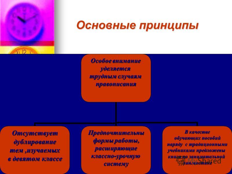 Цель курса Цель курса О бобщить О бобщить полученные знания по правописанию за курс 5-8 класса Активизировать внимание учащихся к собственной письменной речи