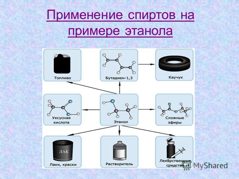 Применение спиртов на примере этанола