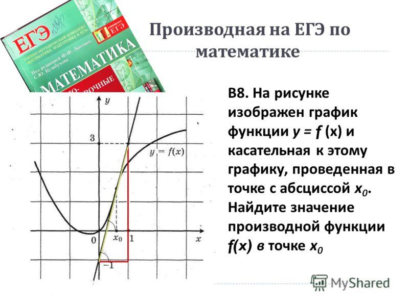 В 8. На рисунке изображен график функции у = f ( х ) и касательная к этому графику, проведенная в точке с абсциссой х 0. Найдите значение производной функции f(x) в точке х 0