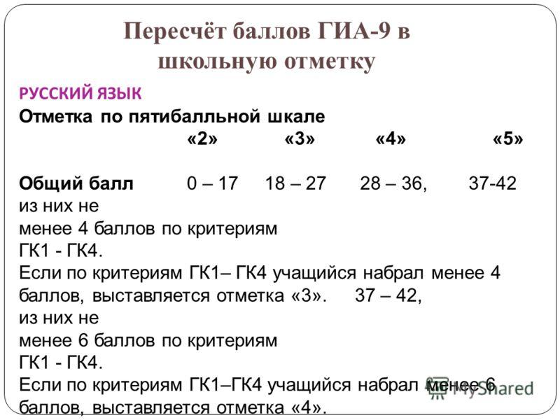 Пересчёт баллов ГИА-9 в школьную отметку РУССКИЙ ЯЗЫК Отметка по пятибалльной шкале «2» «3» «4» «5» Общий балл 0 – 17 18 – 27 28 – 36, 37-42 из них не менее 4 баллов по критериям ГК1 - ГК4. Если по критериям ГК1– ГК4 учащийся набрал менее 4 баллов, в