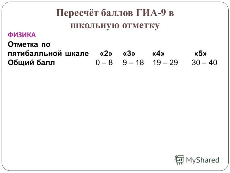 Пересчёт баллов ГИА-9 в школьную отметку ФИЗИКА Отметка по пятибалльной шкале «2» «3» «4» «5» Общий балл 0 – 8 9 – 18 19 – 29 30 – 40