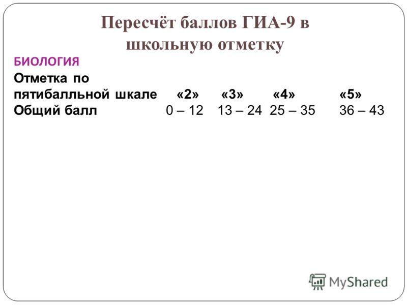 Пересчёт баллов ГИА-9 в школьную отметку БИОЛОГИЯ Отметка по пятибалльной шкале «2» «3» «4» «5» Общий балл 0 – 12 13 – 24 25 – 35 36 – 43