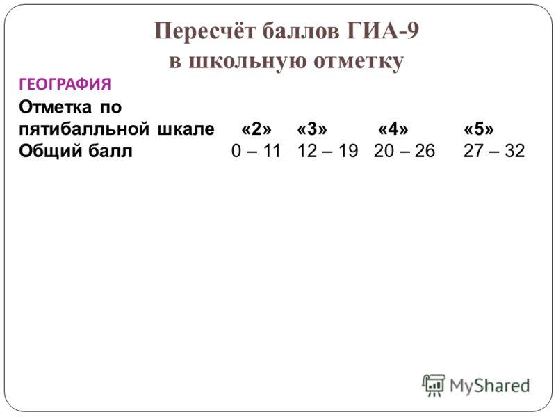 Пересчёт баллов ГИА-9 в школьную отметку ГЕОГРАФИЯ Отметка по пятибалльной шкале «2» «3» «4» «5» Общий балл 0 – 11 12 – 19 20 – 26 27 – 32