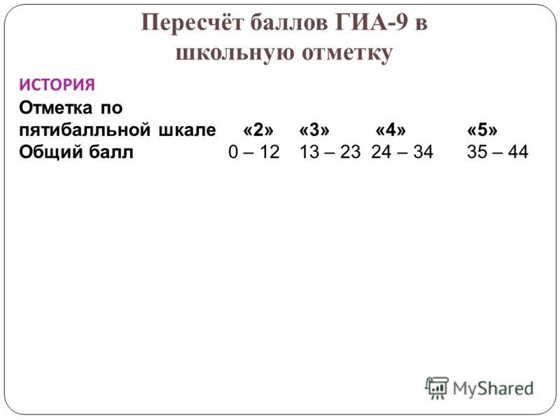 Пересчёт баллов ГИА-9 в школьную отметку ИСТОРИЯ Отметка по пятибалльной шкале «2» «3» «4» «5» Общий балл 0 – 12 13 – 23 24 – 34 35 – 44