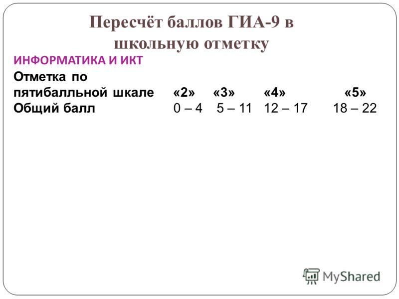 Пересчёт баллов ГИА-9 в школьную отметку ИНФОРМАТИКА И ИКТ Отметка по пятибалльной шкале «2» «3» «4» «5» Общий балл 0 – 4 5 – 11 12 – 17 18 – 22