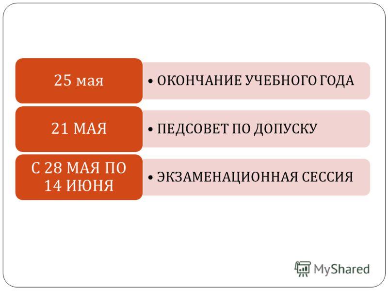 ОКОНЧАНИЕ УЧЕБНОГО ГОДА 25 мая ПЕДСОВЕТ ПО ДОПУСКУ 21 МАЯ ЭКЗАМЕНАЦИОННАЯ СЕССИЯ С 28 МАЯ ПО 14 ИЮНЯ