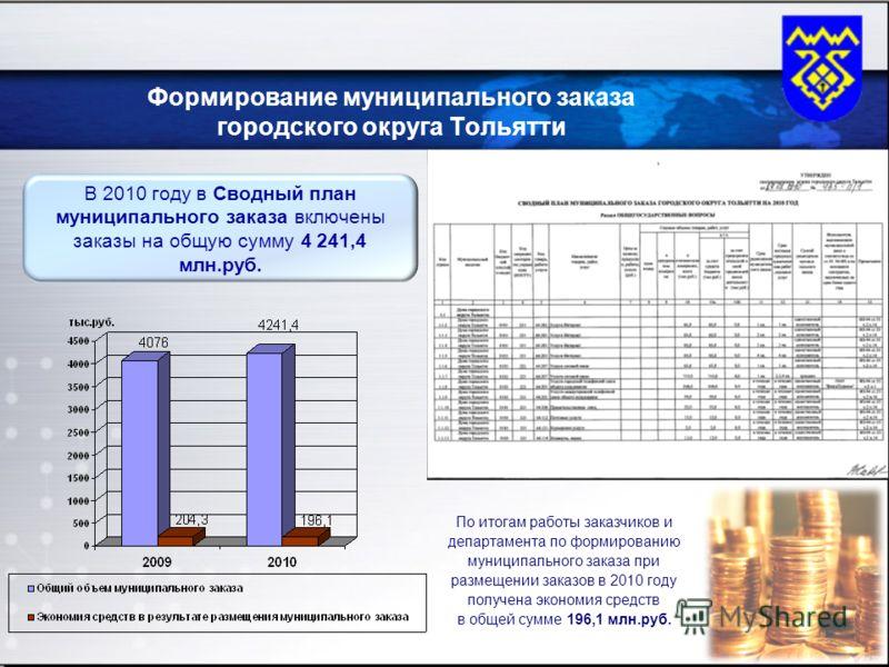 Формирование муниципального заказа городского округа Тольятти По итогам работы заказчиков и департамента по формированию муниципального заказа при размещении заказов в 2010 году получена экономия средств в общей сумме 196,1 млн.руб. В 2010 году в Сво