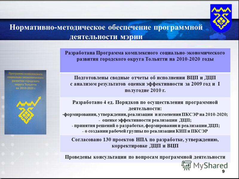 9 Нормативно-методическое обеспечение программной деятельности мэрии Разработана Программа комплексного социально-экономического развития городского округа Тольятти на 2010-2020 годы Подготовлены сводные отчеты об исполнении ВЦП и ДЦП с анализом резу