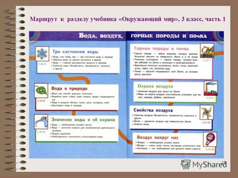 25 Маршрут к разделу учебника «Окружающий мир», 3 класс, часть 1