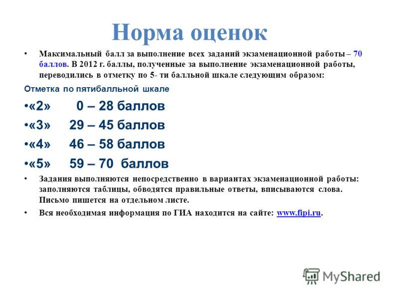 Норма оценок Максимальный балл за выполнение всех заданий экзаменационной работы – 70 баллов. В 2012 г. баллы, полученные за выполнение экзаменационной работы, переводились в отметку по 5- ти балльной шкале следующим образом: Отметка по пятибалльной
