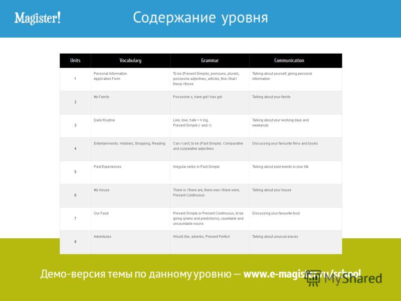 Содержание уровня Демо-версия темы по данному уровню www.e-magister.ru/school
