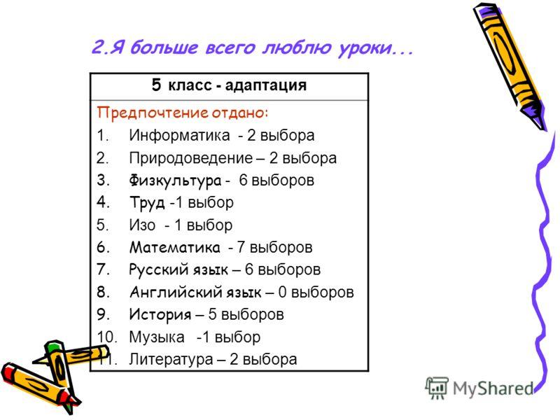 2.Я больше всего люблю уроки... 5 класс - адаптация Предпочтение отдано: 1.Информатика - 2 выбора 2.Природоведение – 2 выбора 3.Физкультура - 6 выборов 4.Труд -1 выбор 5.Изо - 1 выбор 6.Математика - 7 выборов 7.Русский язык – 6 выборов 8.Английский я
