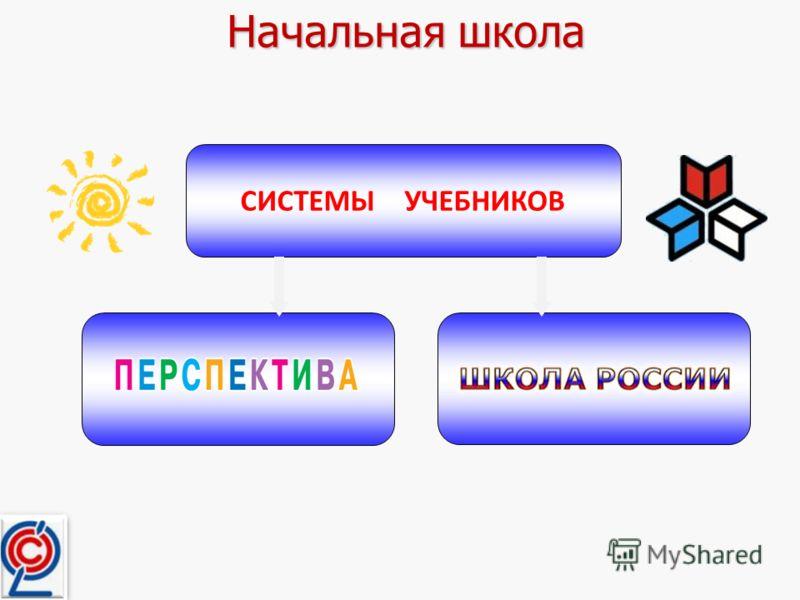 СИСТЕМЫ УЧЕБНИКОВ Начальнаяшкола Начальная школа