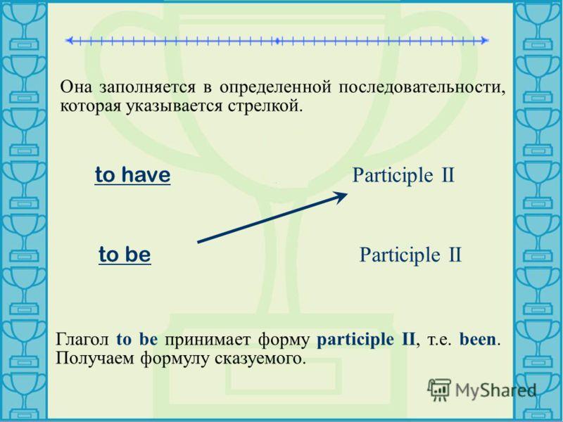 Она заполняется в определенной последовательности, которая указывается стрелкой. to have Participle II to be Participle II Глагол to be принимает форму participle II, т.е. been. Получаем формулу сказуемого.