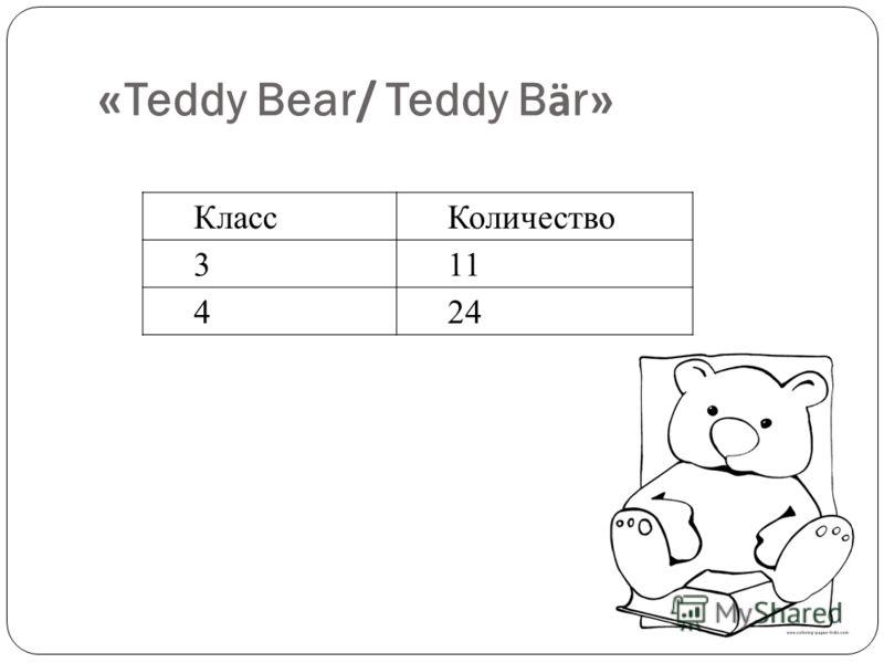 «Teddy Bear/ Teddy Bär» КлассКоличество 311 424