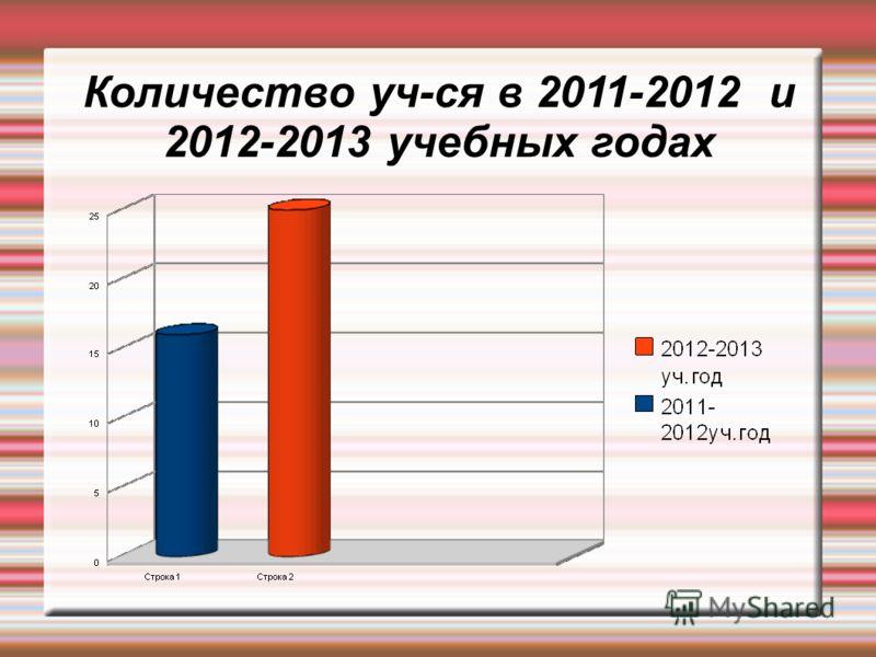 Количество уч-ся в 2011-2012 и 2012-2013 учебных годах